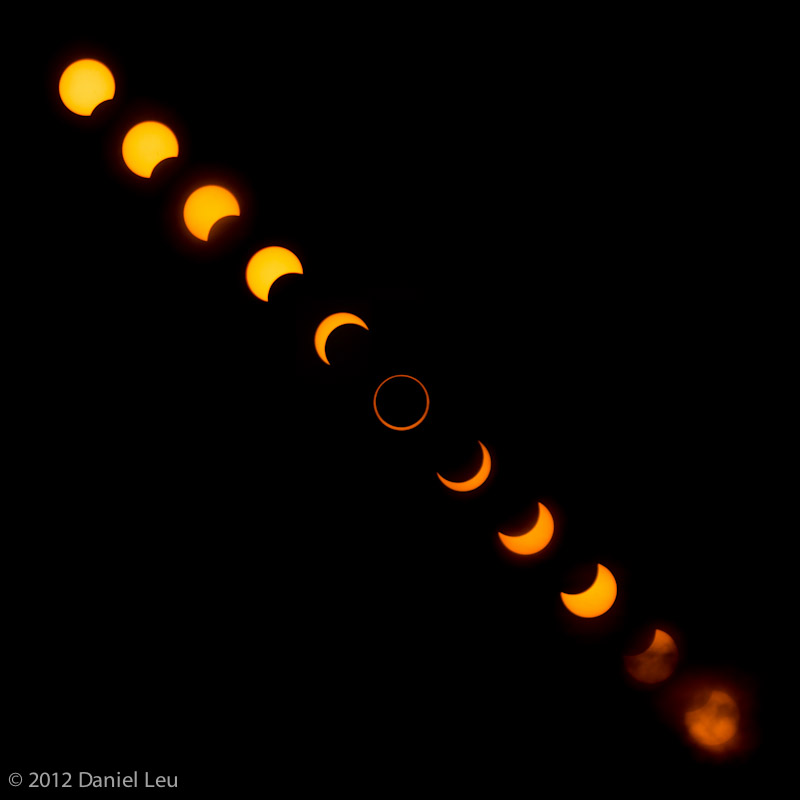 Annular Eclipse Composite, 2hrs
